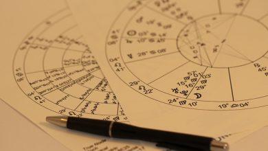 Mapa Astral - Entenda como funciona e o que influencia em você